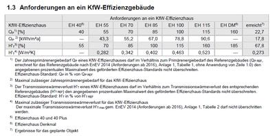 Anforderungstabelle für ein KfW-Effizienzhaus Wohngebäude