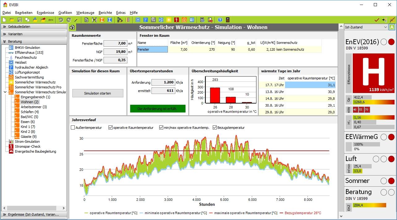 EVEBI - Sommerlicher Wärmeschutz Simulation