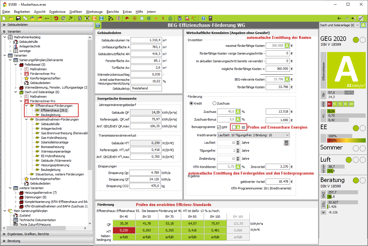 Bundesförderung effiziente Gebäude: Effizienzhaus