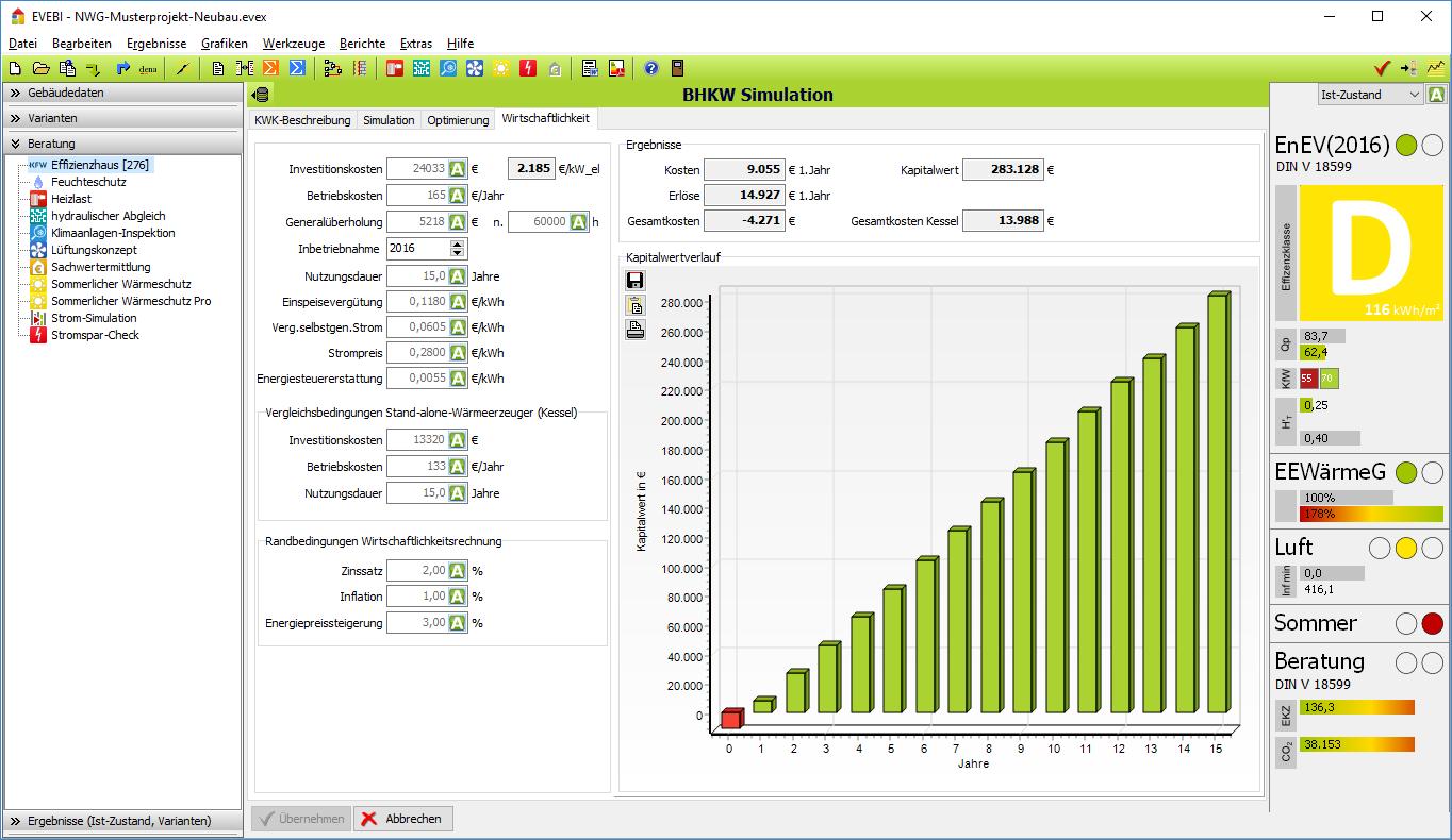 EVEBI - BHKW Simulation: Wirtschaftsdaten