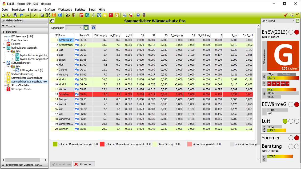 EVEBI Energieberatersoftware - Sommerlicher Wärmeschutz nach DIN 4108-2