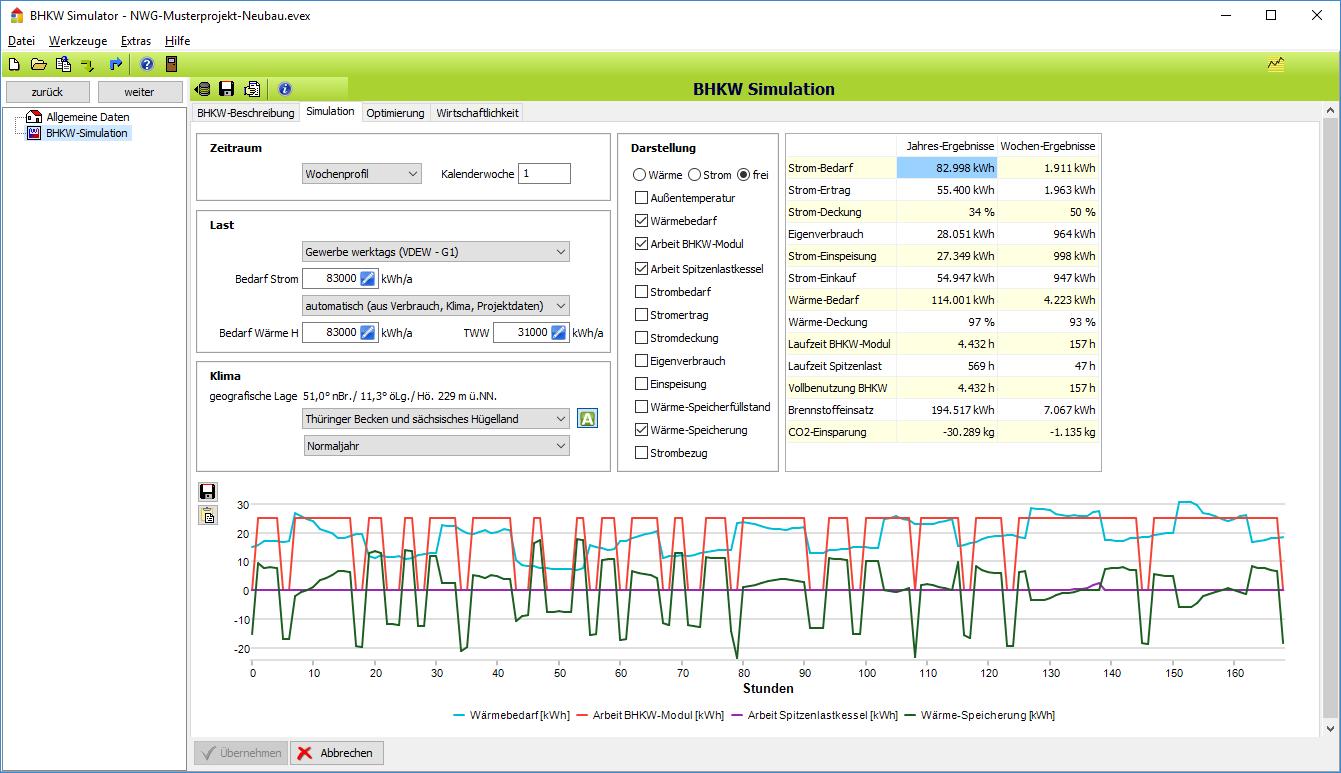BHKW-Simulator: Simulation Wärme, Arbeit KWK, Spitzenlastkessel, Speicher