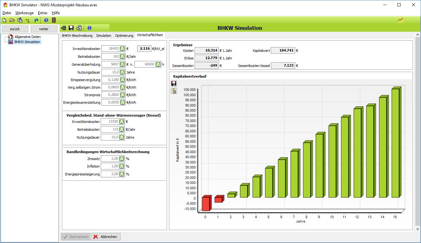 BHKW-Simulator: Wirtschaftlichkeit